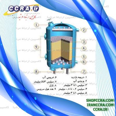 مراحل نصب فیلتر شنی در صنایع گوناگون جهت تصفیه آب